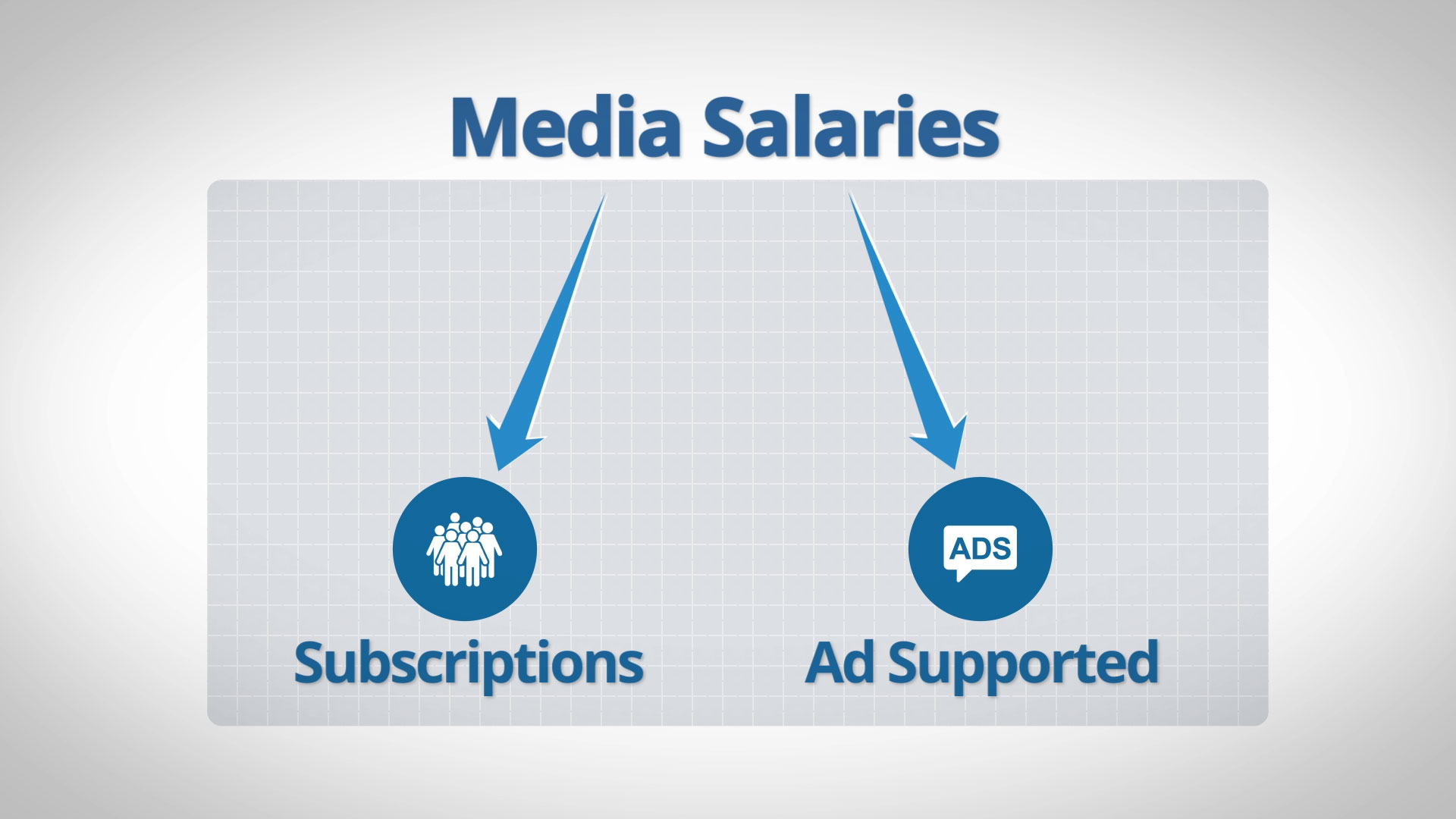 Bixy: How Media Make Money