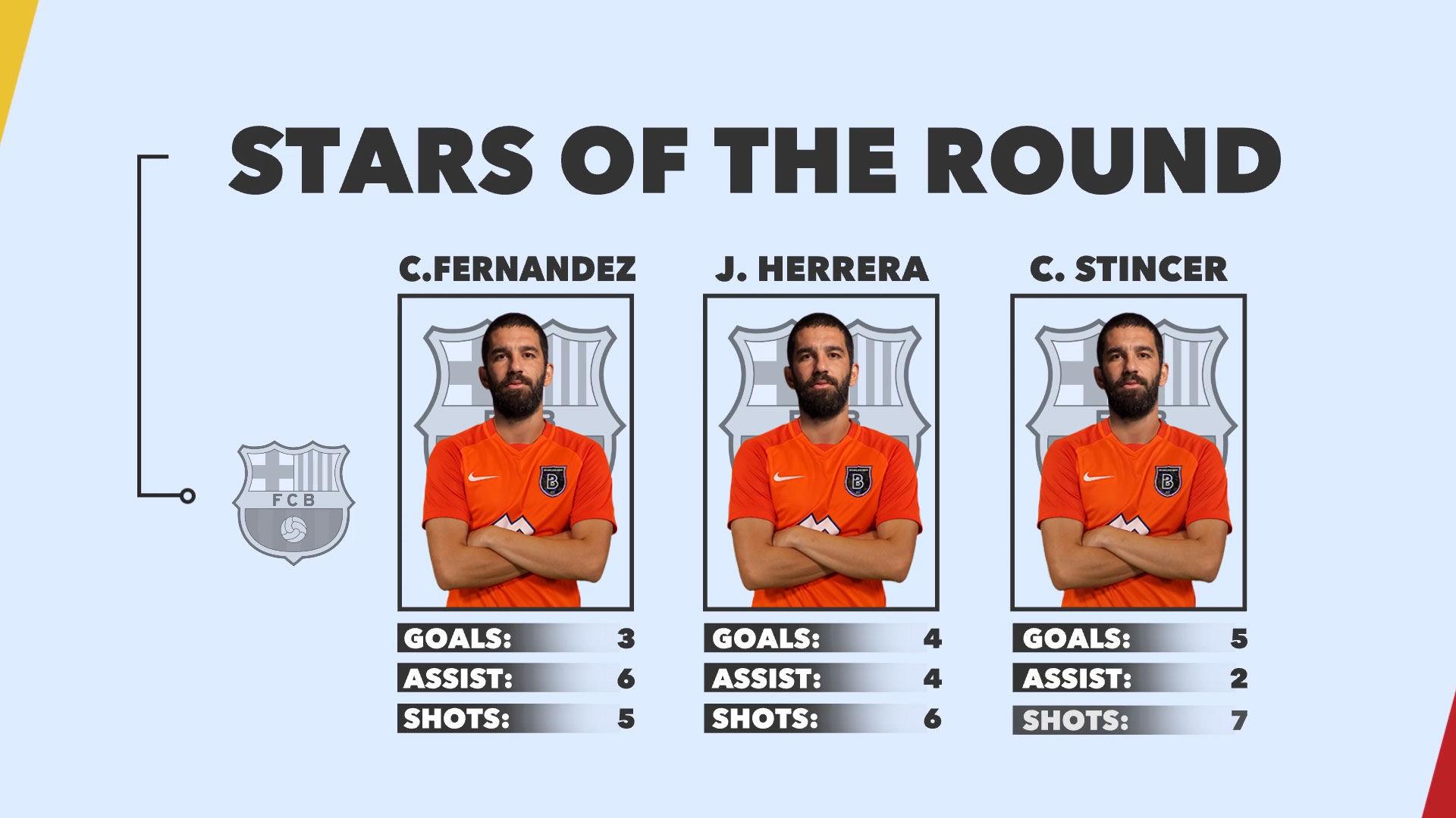 Xtra: Stars of the Round